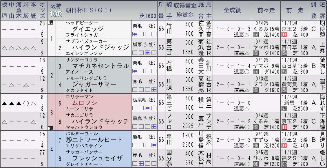 2030ムロフシ朝日杯新聞1