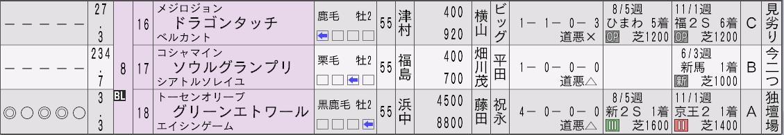 2030ムロフシ朝日杯新聞3