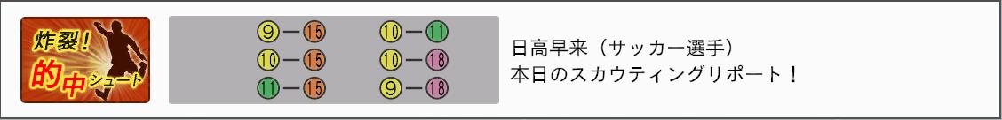 2030ムロフシ朝日杯新聞5