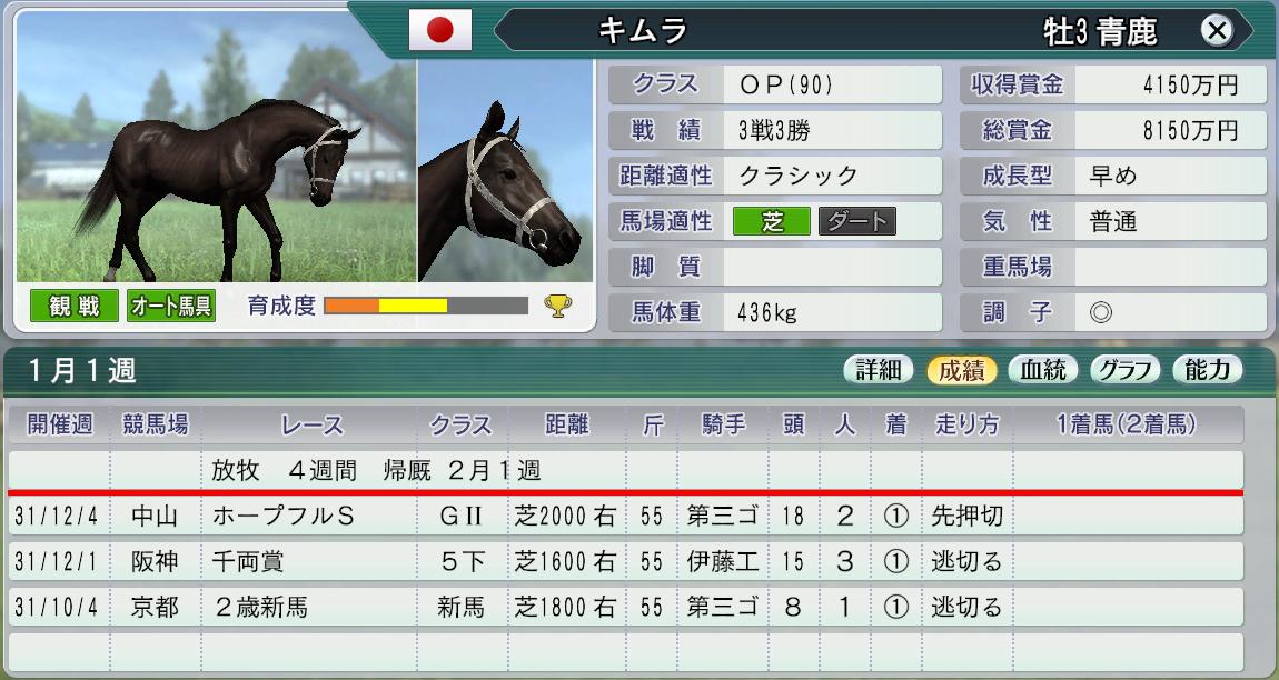 2032年初キムラ成績