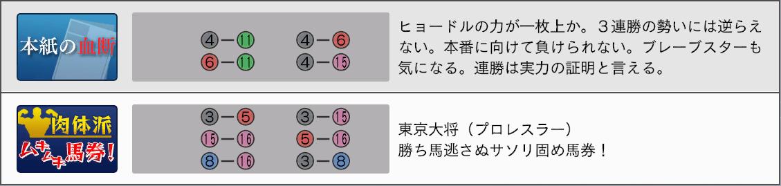2032セントライト記念新聞5
