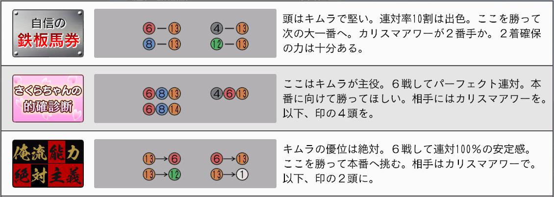 2032神戸新聞杯新聞4