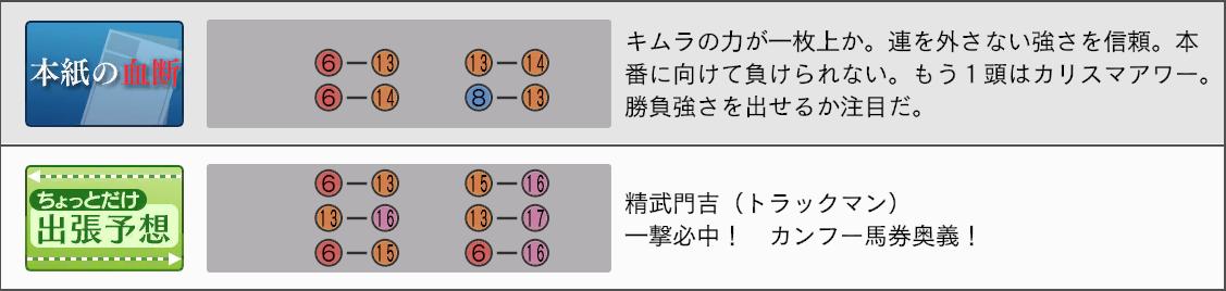 2032神戸新聞杯新聞5