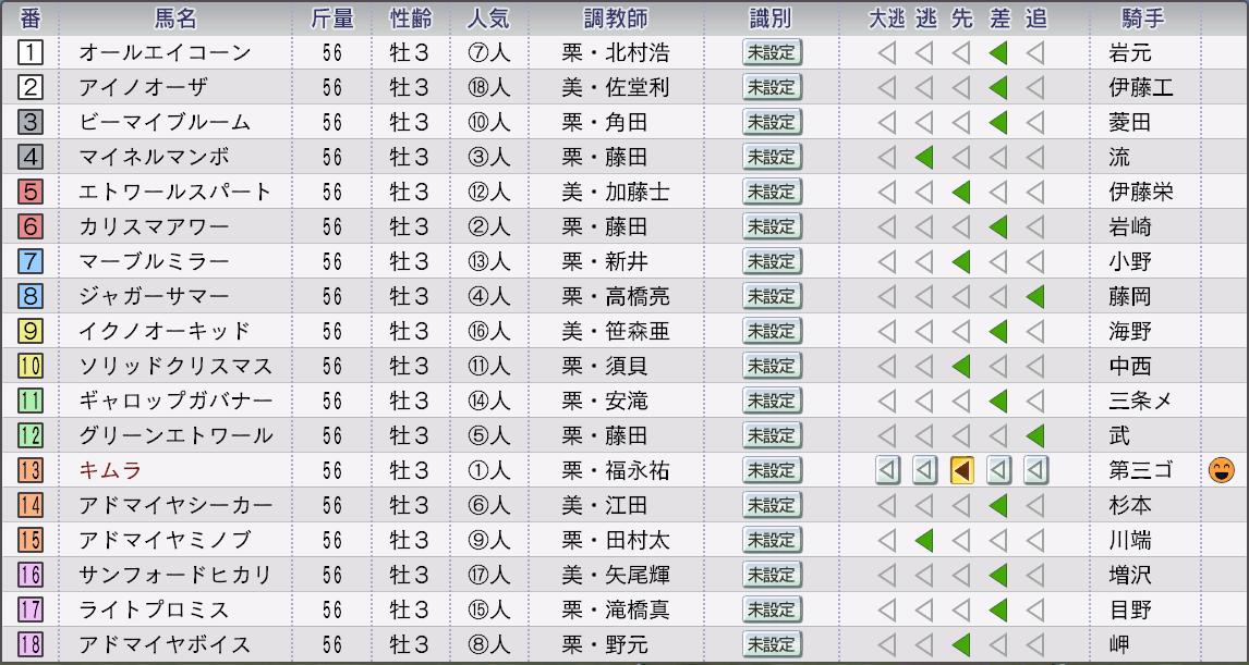 2032神戸新聞杯作戦