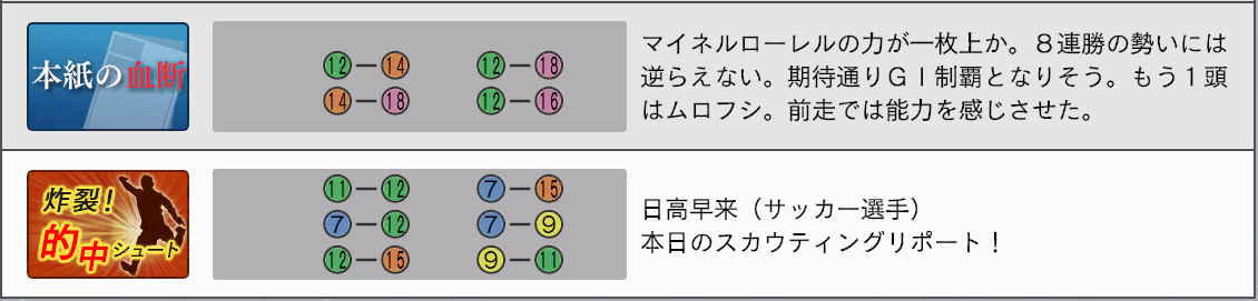 2032天皇賞秋新聞5