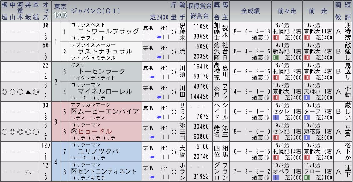 2032JC新聞1