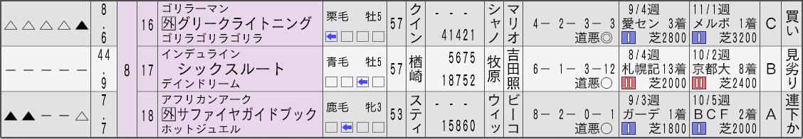 2032JC新聞3