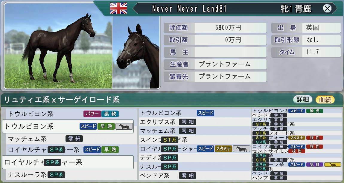 1982海外 Never Never Land81