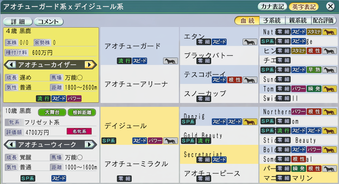 2005 5周目〆配合血統表