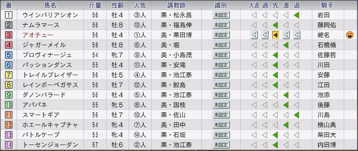 2012日経賞