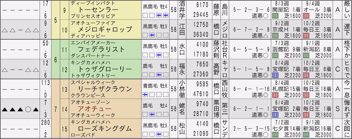 2012天皇賞秋新聞2