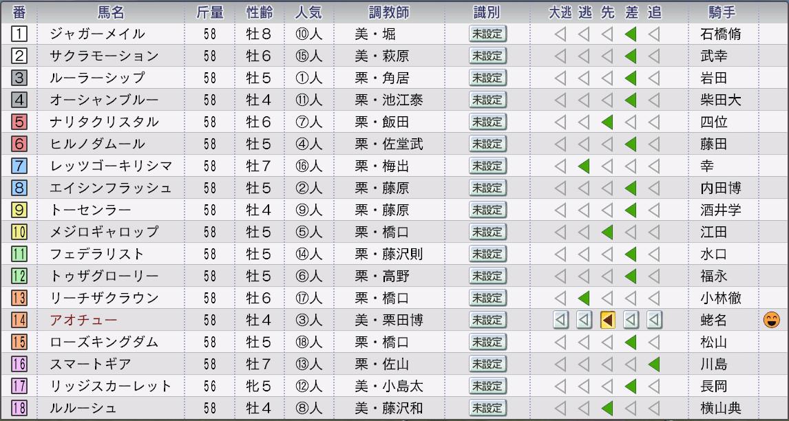 2012天皇賞秋作戦