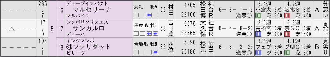 2013アオチュー安田記念新聞3