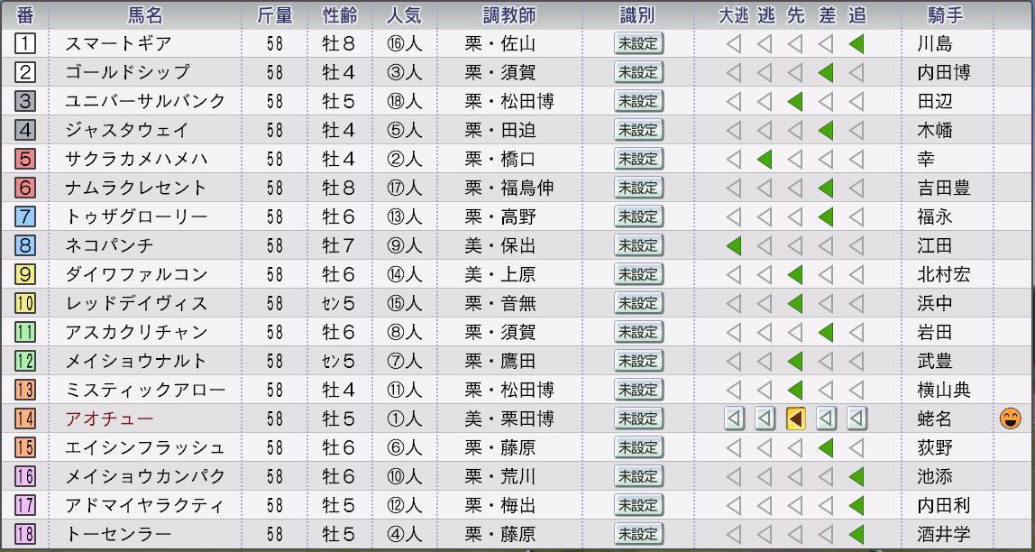 2013天皇賞秋作戦