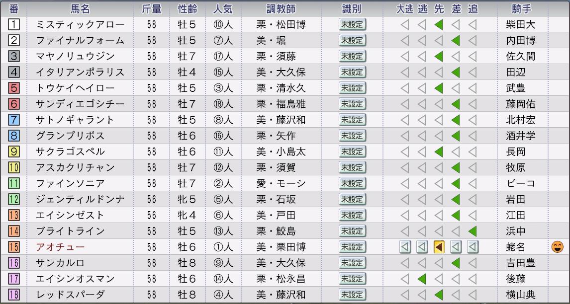2014安田記念作戦