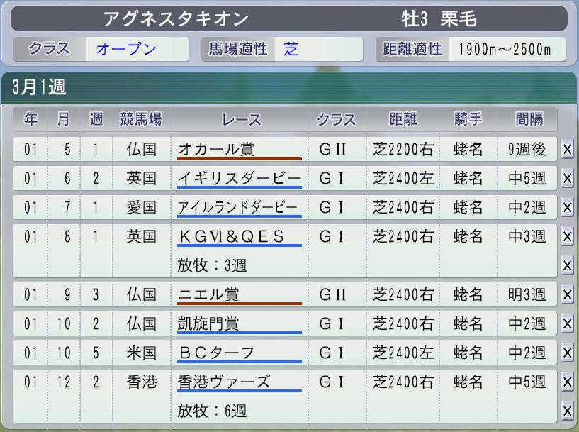 6周目2001タキオンローテ