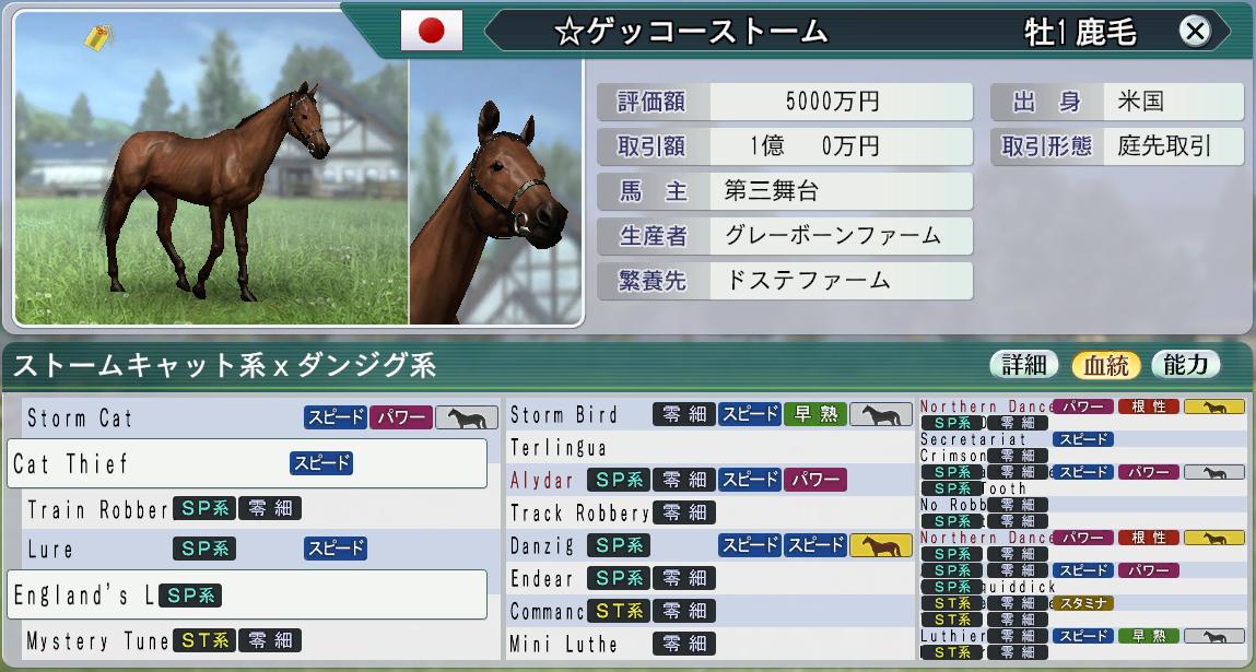 6周目2008購入海外1歳馬