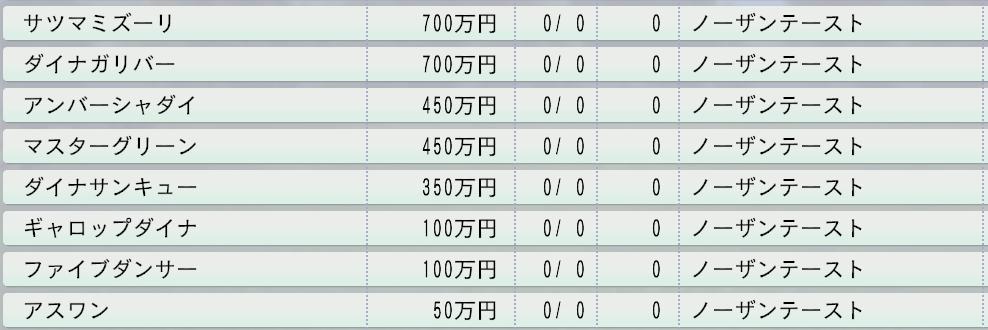 20151周目1987ノーザンテースト直仔種付け料