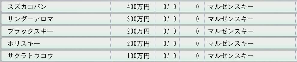 20151周目1987マルゼンスキー直仔種付け料