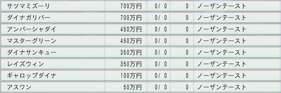 20151周目1988ノーザンテースト直仔種付け料