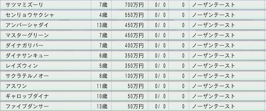 20151周目1989ノーザンテースト直仔種付け料