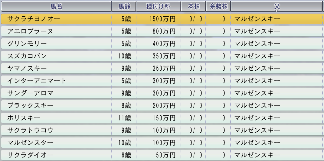 20151周目1989マルゼンスキー直仔T値付け量