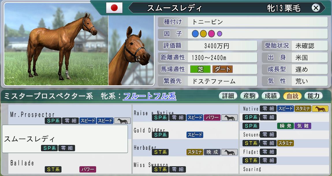 20151周目1990お勧め繁殖牝馬3