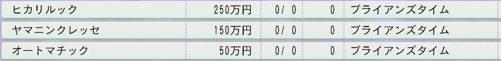 20151周目 1998~2000 ブライアンズタイム直仔種付け料2
