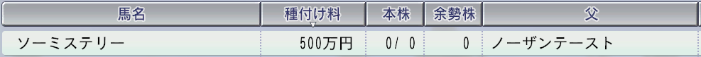 20151周目 1998~2000 ソーミステリー種付け料
