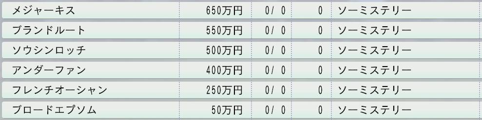 201511周目2003 ソーミステリー直仔種付け料