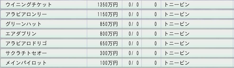 20151周目1997 トニービン直仔種付け料