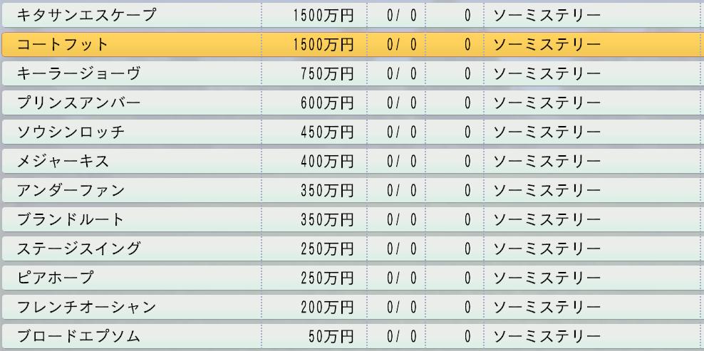 20151周目 2006 ソーミステリー直仔種付け料