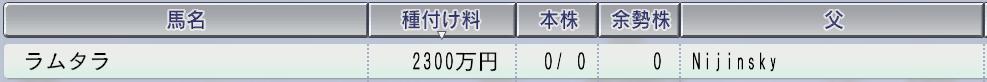 20151周目 2006 ラムタラ種付け料