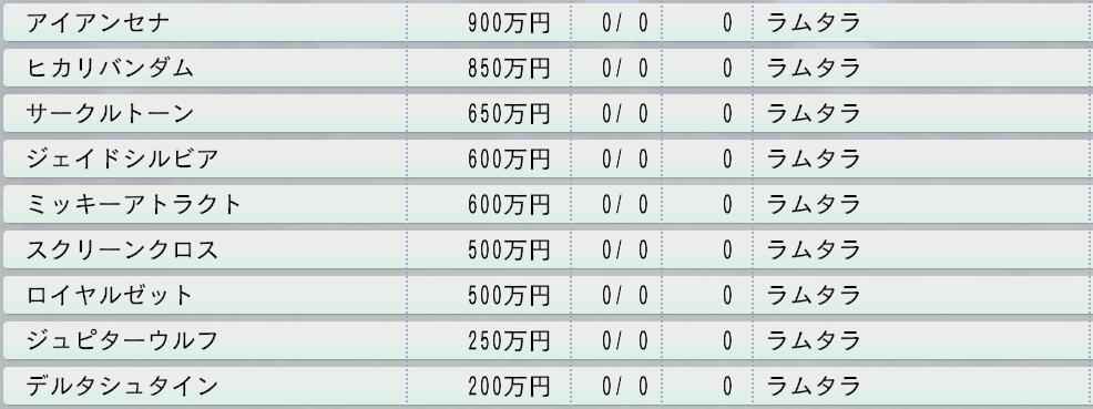 20151周目 2006 ラムタラ直仔種付け料