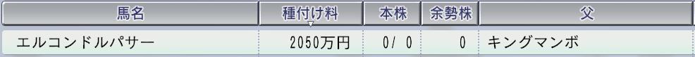 20151周目 2006 エルコンドルパサー種付け料