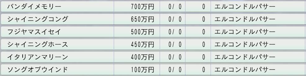 20151周目 2006 エルコンドルパサー直仔種付け料