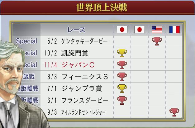 20151周目 2005 頂上決戦2
