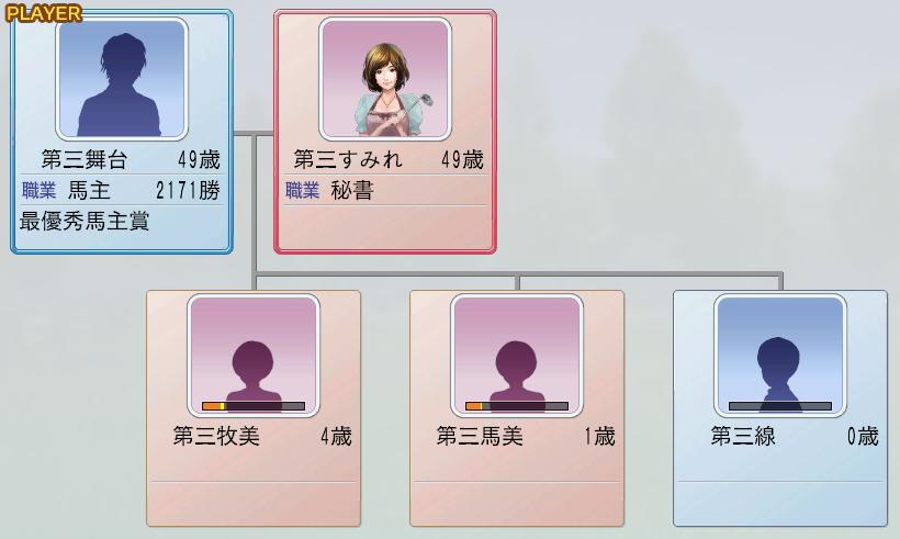20151周目 2011 家系図
