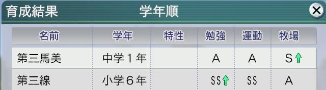 2015 1周目 2023子孫能力