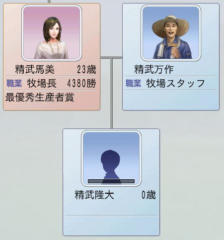 2015 1周目 2033馬美男の子出産3