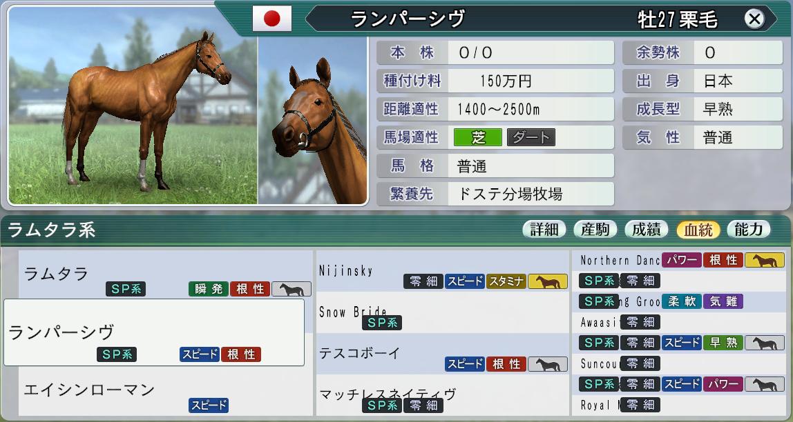 2015 1周目 2034 ラムタラ系種牡馬