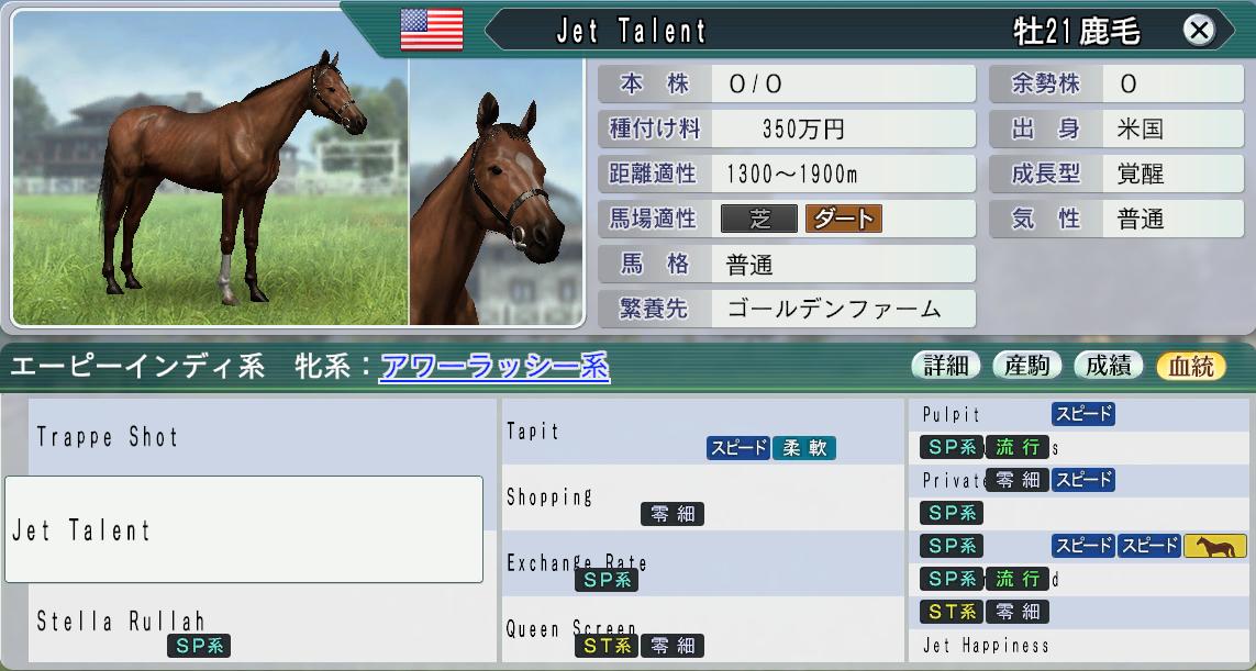 2015 1周目 2034 エーピーインディ系種牡馬