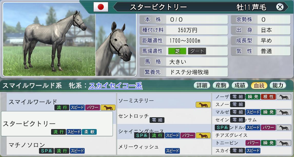 2015 1周目 2034 スマイルワールド系種牡馬