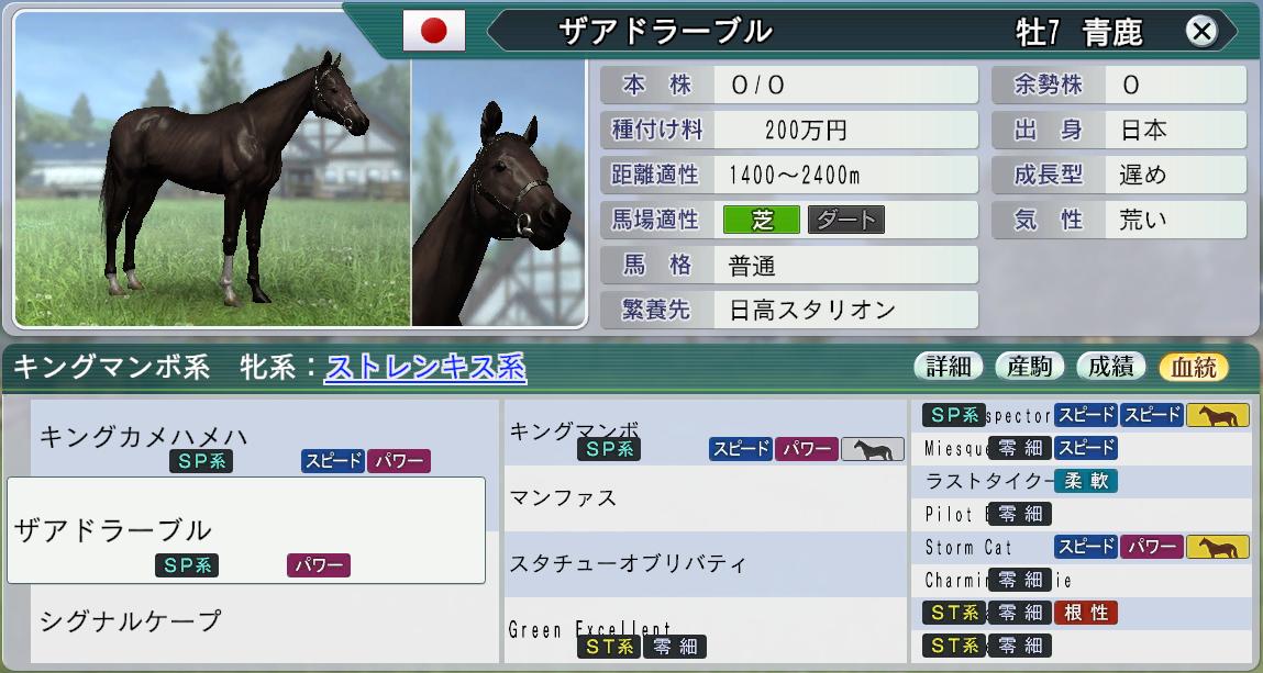 2015 1周目 2034 キングマンボ系種牡馬