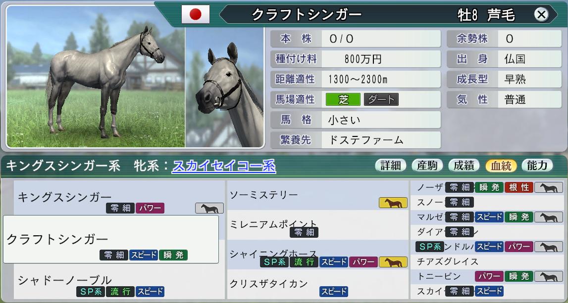 2015 1周目 2034 キングスシンガー系種牡馬