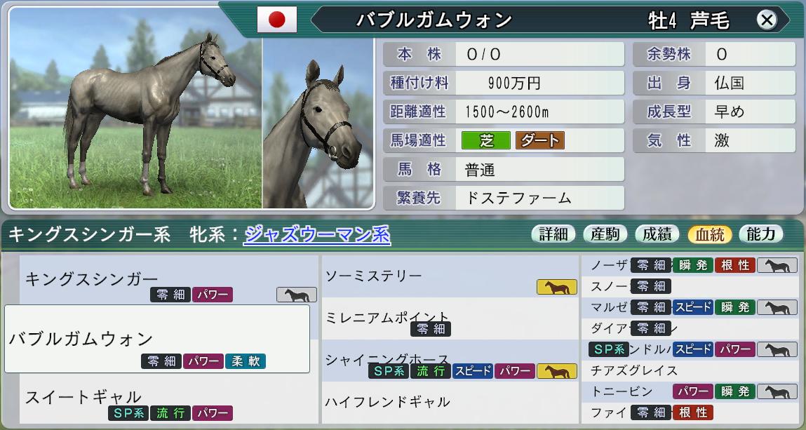 2015 1周目 2034 キングスシンガー系種牡馬2
