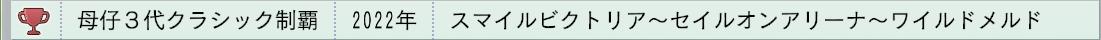 2015 1周目 2036 My牝系偉業達成率3