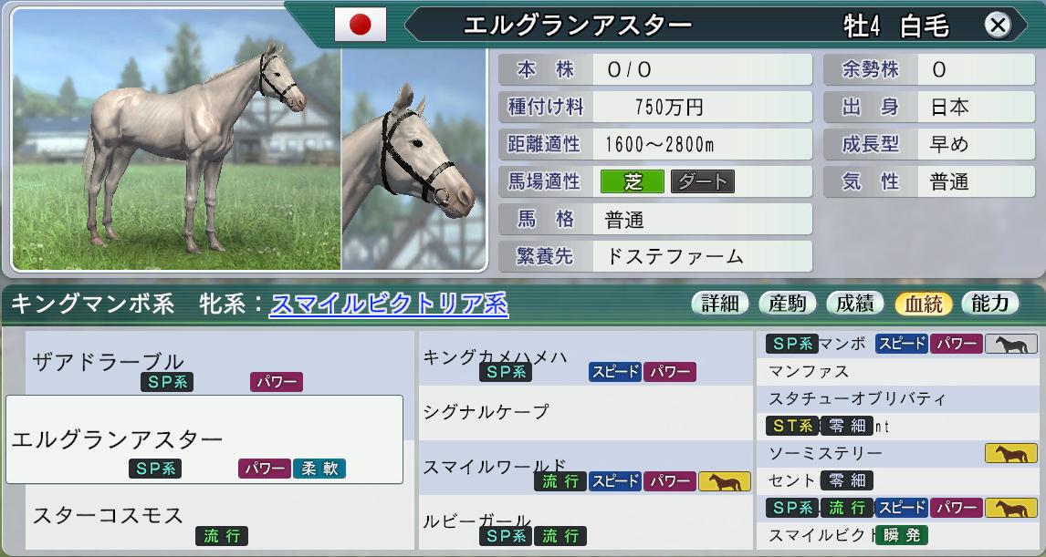 2015 1周目 2038 キングマンボ系後継種牡馬