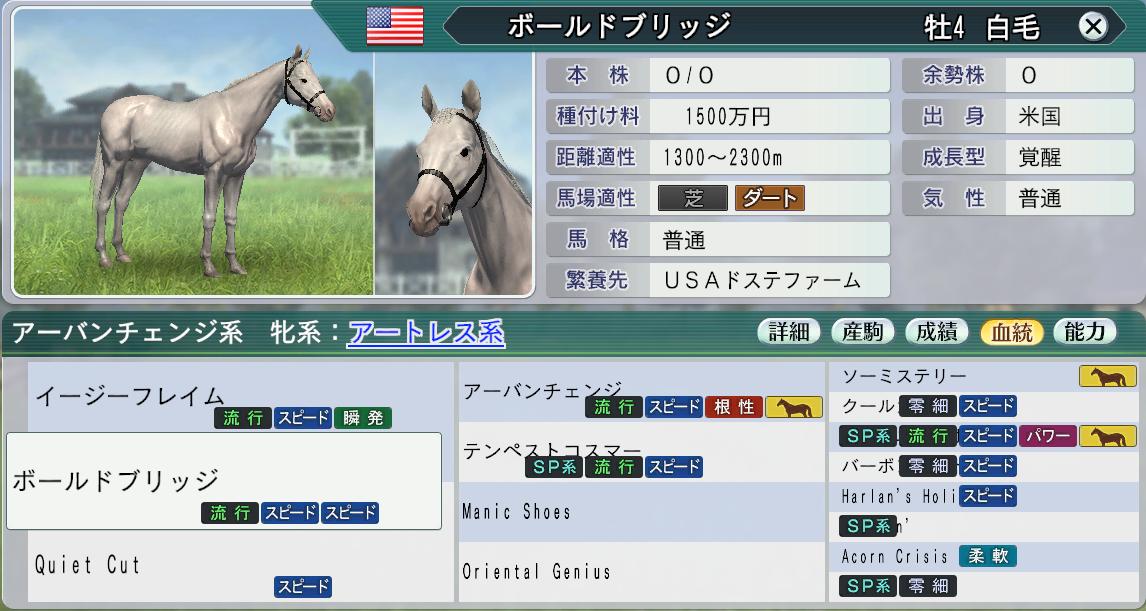 2015 1周目 2040 アーバンチェンジ系種牡馬