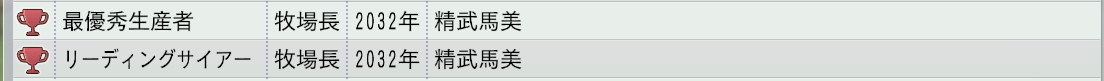 2015 1周目 2039 牧場長国内GⅠ全制覇3